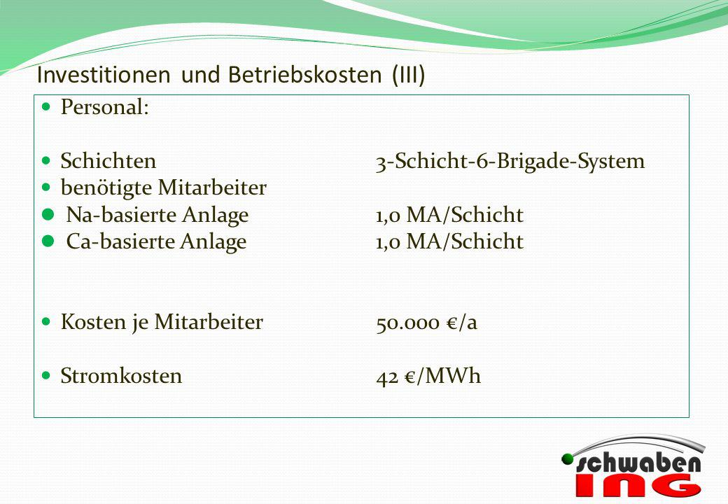 Investitionen und Betriebskosten (III) Personal: Schichten3-Schicht-6-Brigade-System benötigte Mitarbeiter Na-basierte Anlage 1,0 MA/Schicht Ca-basier
