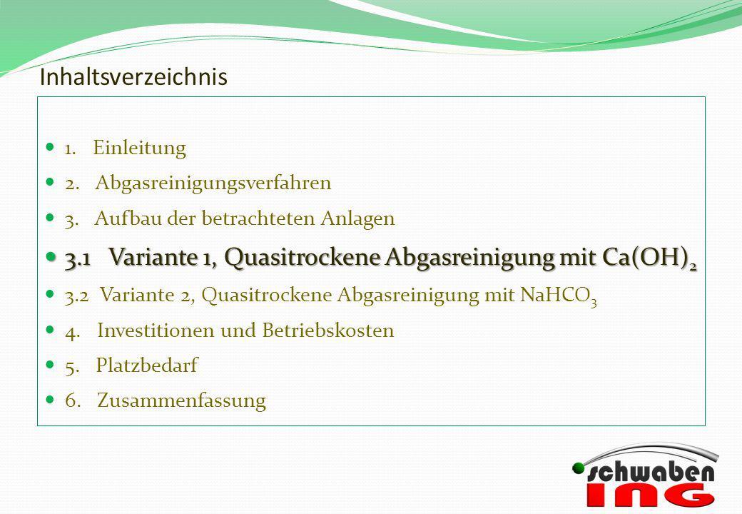 Inhaltsverzeichnis 1. Einleitung 2. Abgasreinigungsverfahren 3. Aufbau der betrachteten Anlagen 3.1 Variante 1, Quasitrockene Abgasreinigung mit Ca(OH