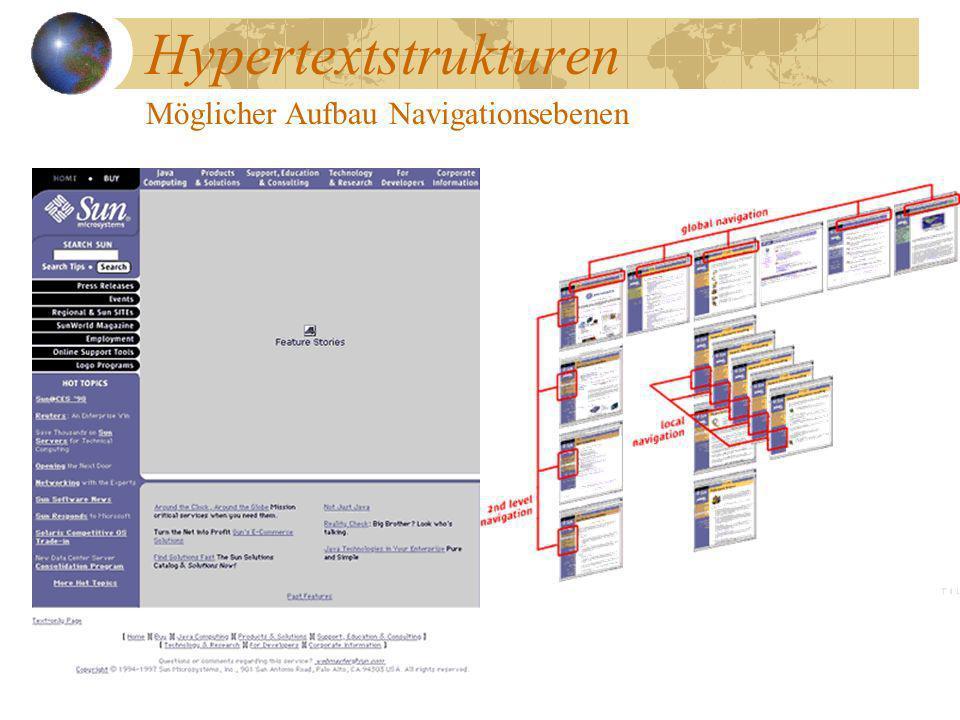 Hypertextstrukturen Möglicher Aufbau Navigationsebenen