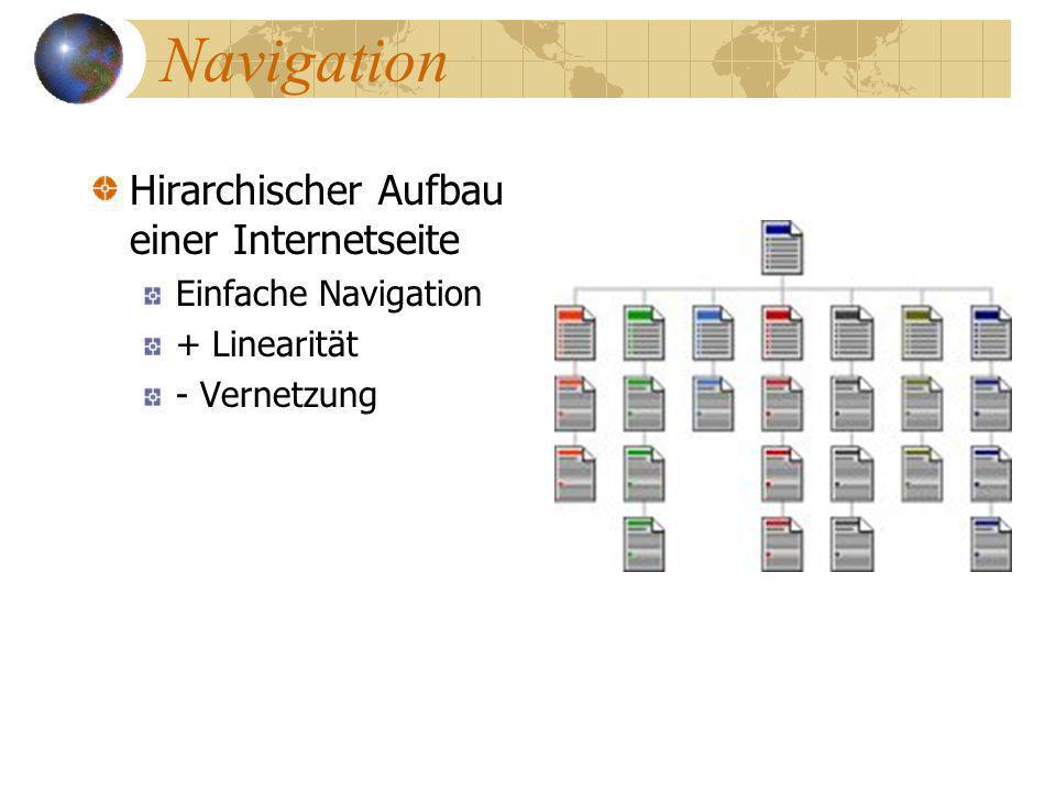 Navigation Hirarchischer Aufbau einer Internetseite Einfache Navigation + Linearität - Vernetzung