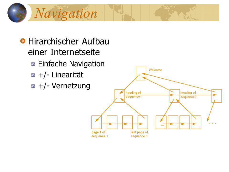 Navigation Hirarchischer Aufbau einer Internetseite Einfache Navigation +/- Linearität +/- Vernetzung
