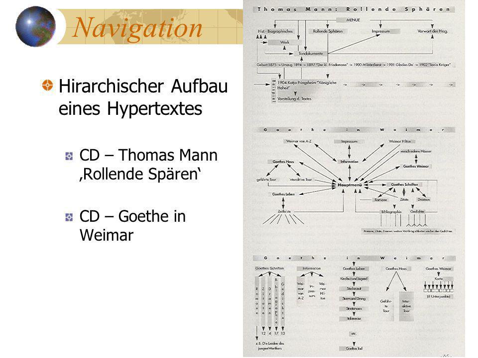 Navigation Hirarchischer Aufbau eines Hypertextes CD – Thomas Mann Rollende Spären CD – Goethe in Weimar