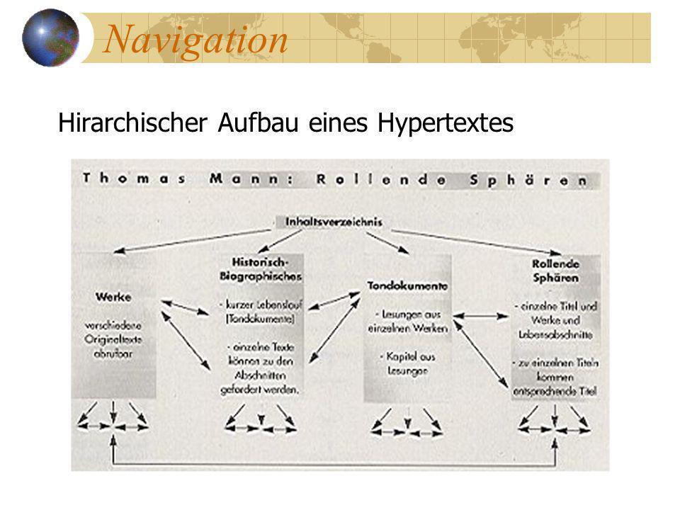Navigation Hirarchischer Aufbau eines Hypertextes