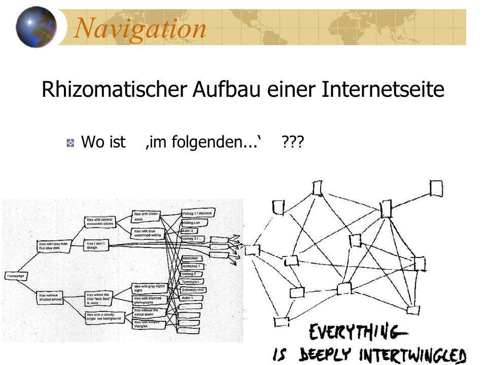 Navigation Rhizomatischer Aufbau einer Internetseite Wo ist im folgenden... ???