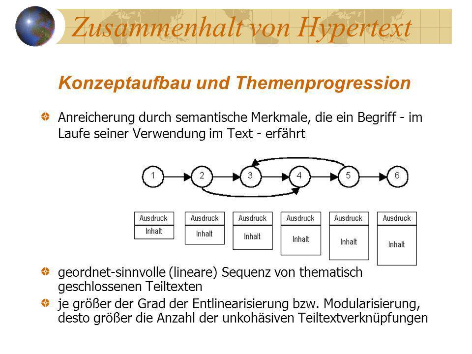 Konzeptaufbau und Themenprogression Anreicherung durch semantische Merkmale, die ein Begriff - im Laufe seiner Verwendung im Text - erfährt geordnet-s