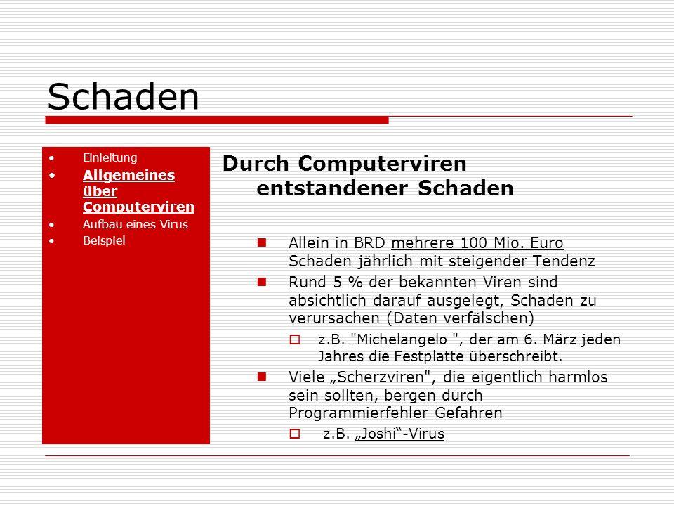 Schaden Einleitung Allgemeines über Computerviren Aufbau eines Virus Beispiel Durch Computerviren entstandener Schaden Allein in BRD mehrere 100 Mio.