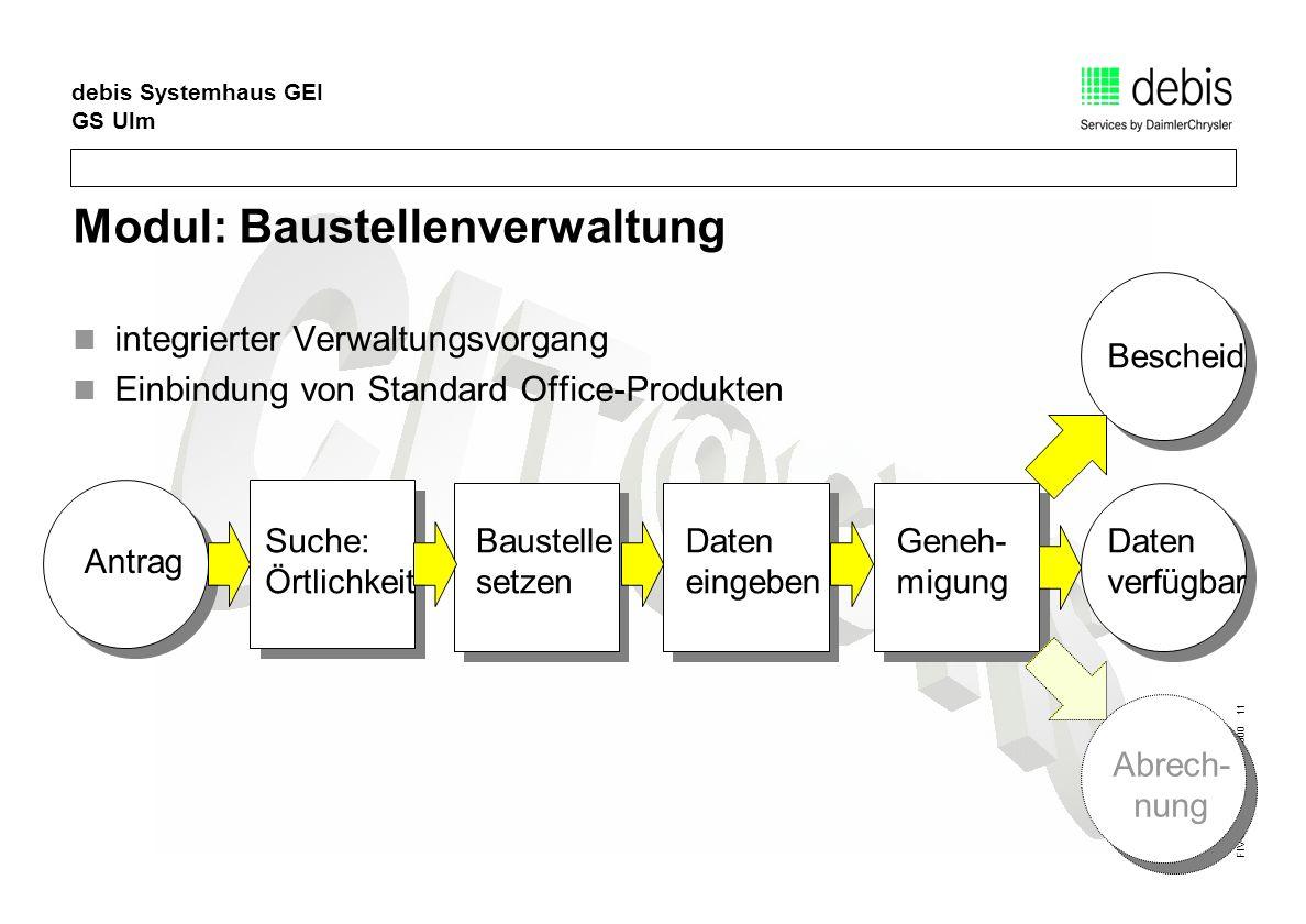 FIV-citactis.ppt 16.10.2000 11 debis Systemhaus GEI GS Ulm Antrag Suche: Örtlichkeit Baustelle setzen Daten eingeben Geneh- migung Bescheid Daten verf
