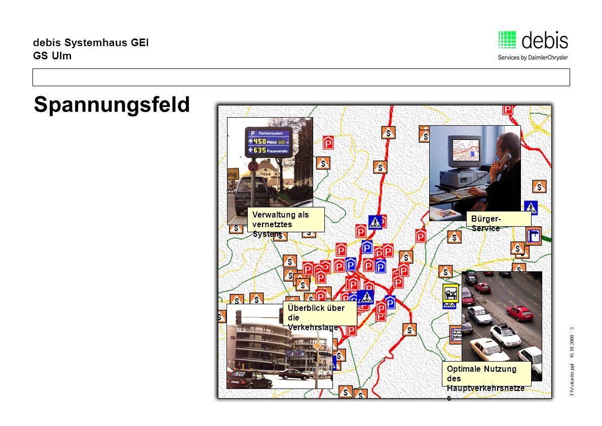 FIV-citactis.ppt 16.10.2000 3 debis Systemhaus GEI GS Ulm Optimale Nutzung des Hauptverkehrsnetze s Bürger- Service Verwaltung als vernetztes System Ü