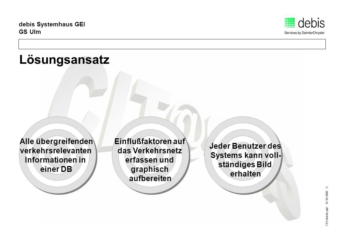 FIV-citactis.ppt 16.10.2000 5 debis Systemhaus GEI GS Ulm Lösungsansatz Alle übergreifenden verkehrsrelevanten Informationen in einer DB Einflußfaktoren auf das Verkehrsnetz erfassen und graphisch aufbereiten Jeder Benutzer des Systems kann voll- ständiges Bild erhalten