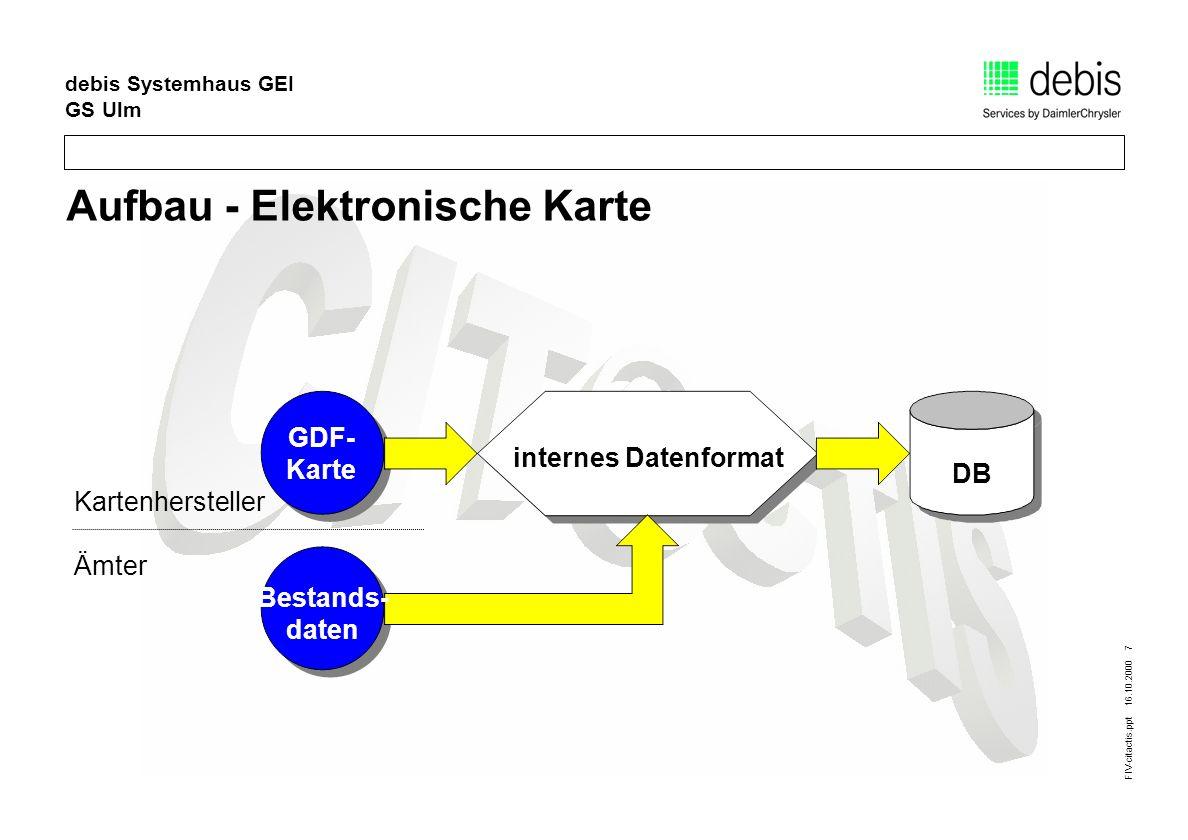 FIV-citactis.ppt 16.10.2000 7 debis Systemhaus GEI GS Ulm Aufbau - Elektronische Karte GDF- Karte Bestands- daten Kartenhersteller Ämter internes Date