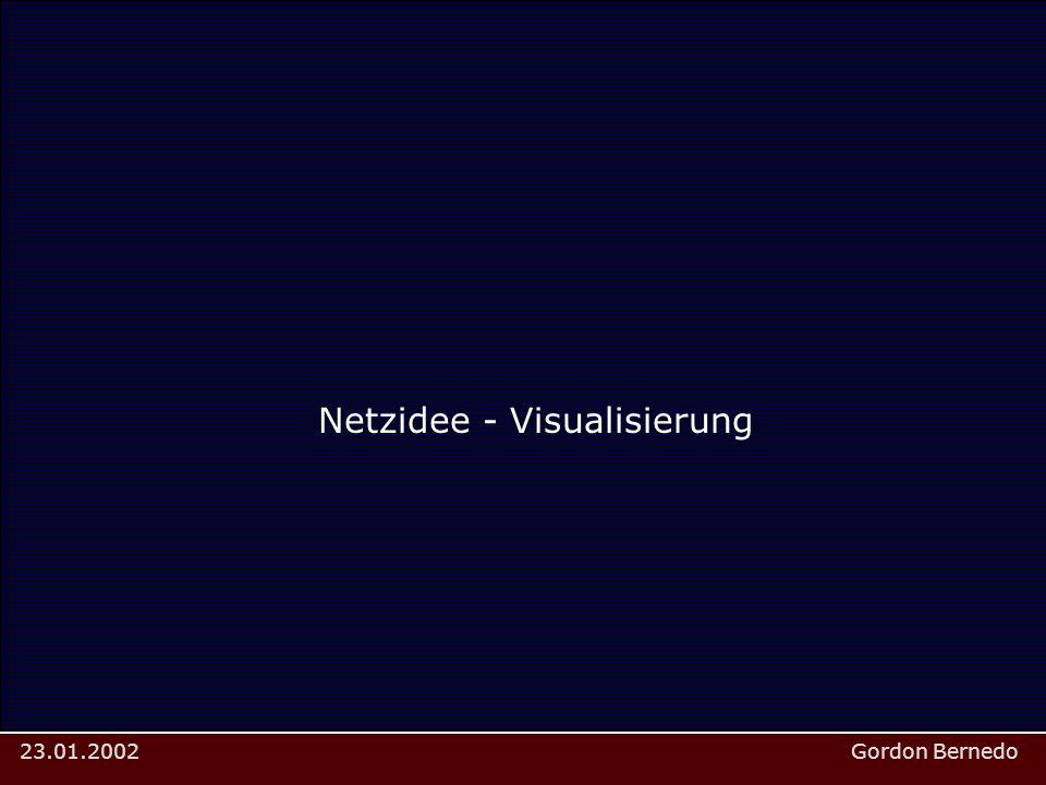 Visualisierung Gordon Bernedo: Mapa > Netzidee > Visualisierung23.01.2002 Netzidee - Visualisierung Gordon Bernedo23.01.2002