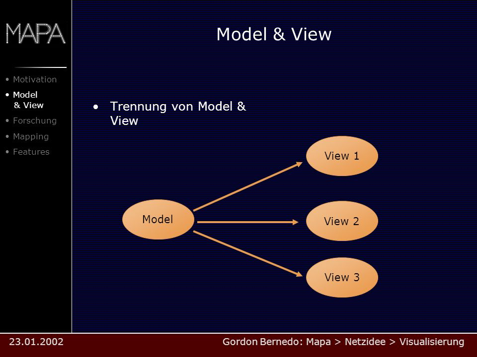 Model & View Trennung von Model & View View 1 View 2 Model View 3 Gordon Bernedo: Mapa > Netzidee > Visualisierung23.01.2002 Motivation Model & View Forschung Mapping Features
