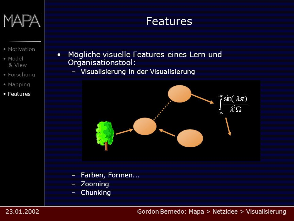 Mögliche visuelle Features eines Lern und Organisationstool: –Visualisierung in der Visualisierung –Farben, Formen... –Zooming –Chunking Gordon Berned