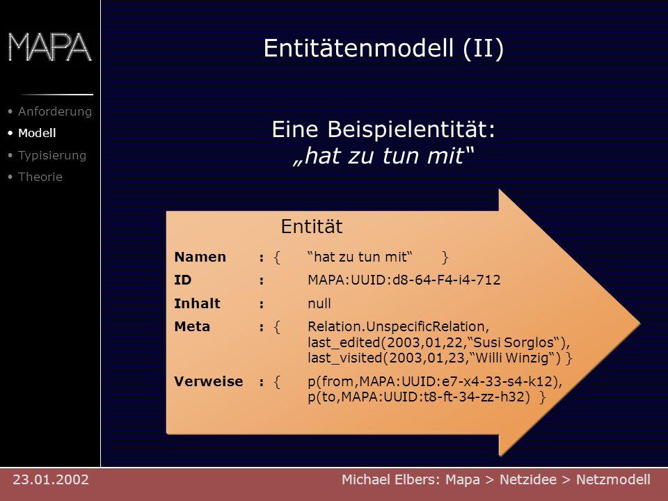 Entitätenmodell (II) Eine Beispielentität: hat zu tun mit MAPA hat zu tun mit Wissensnetz Entität Namen : {hat zu tun mit} ID : MAPA:UUID:d8-64-F4-i4-
