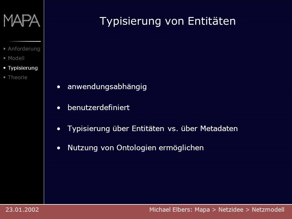Typisierung von Entitäten anwendungsabhängig benutzerdefiniert Typisierung über Entitäten vs. über Metadaten Nutzung von Ontologien ermöglichen Michae