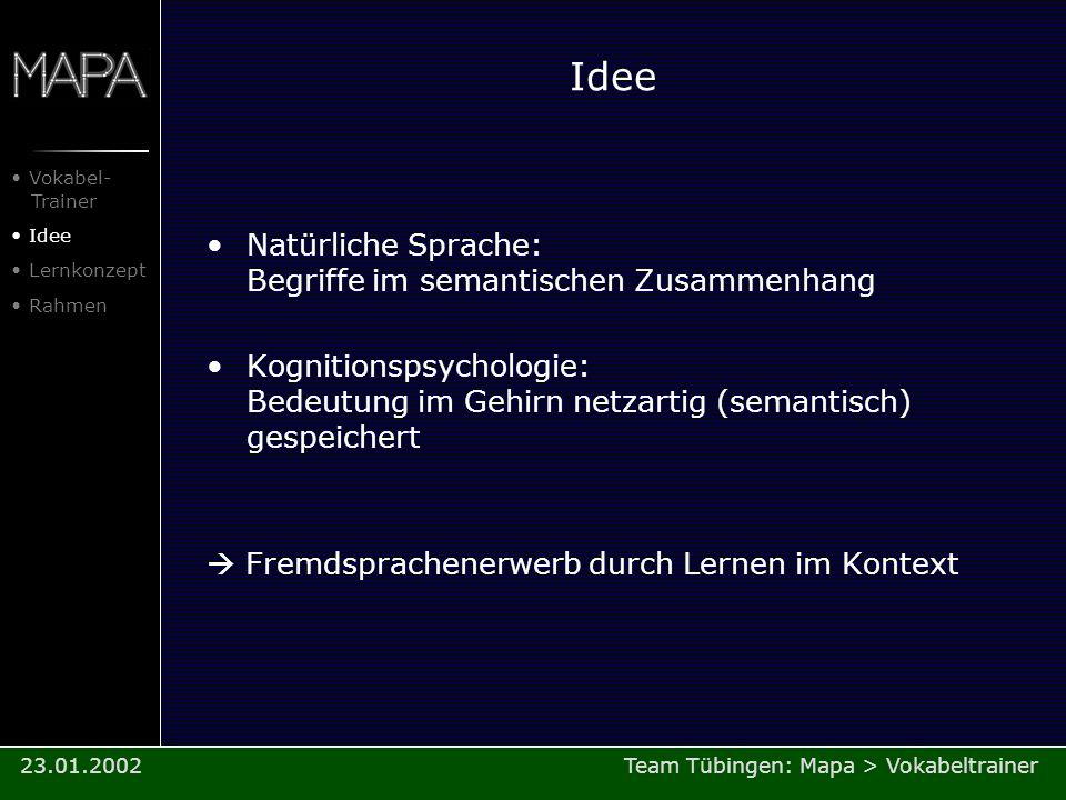Idee Natürliche Sprache: Begriffe im semantischen Zusammenhang Kognitionspsychologie: Bedeutung im Gehirn netzartig (semantisch) gespeichert Fremdspra