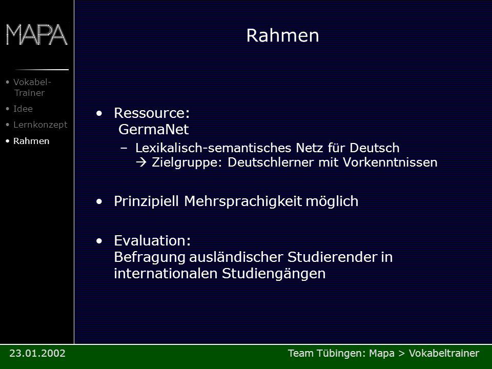 Ressource: GermaNet –Lexikalisch-semantisches Netz für Deutsch Zielgruppe: Deutschlerner mit Vorkenntnissen Prinzipiell Mehrsprachigkeit möglich Evalu