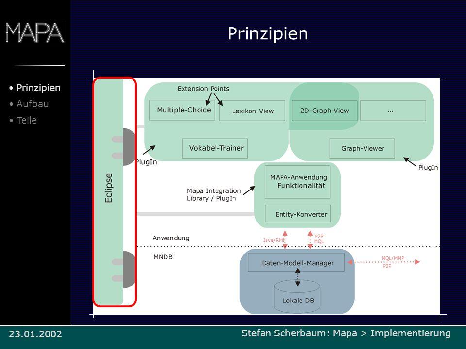 Prinzipien Aufbau Teile Stefan Scherbaum: Mapa > Implementierung/Architektur23.01.2002 Stefan Scherbaum: Mapa > Implementierung