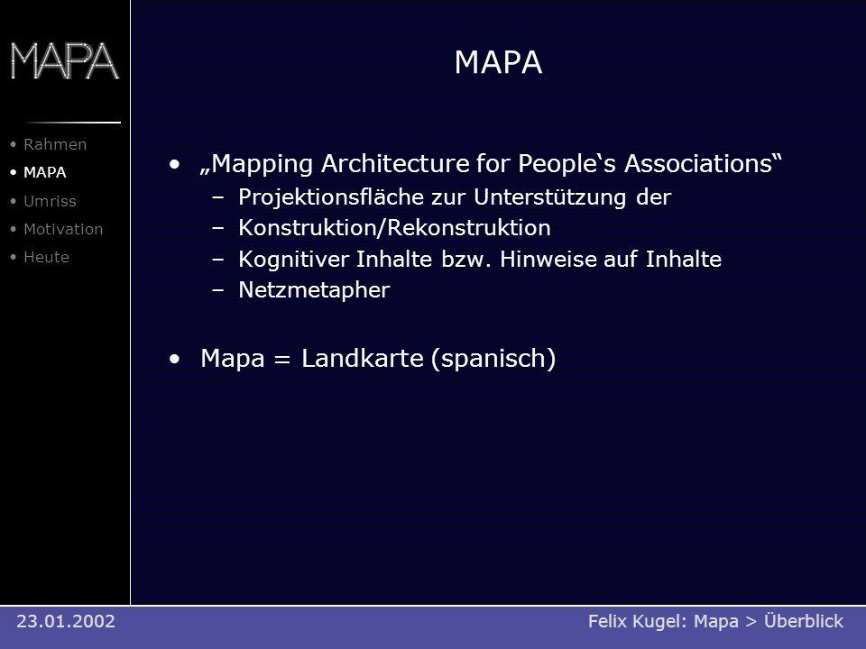 MAPA Mapping Architecture for Peoples Associations –Projektionsfläche zur Unterstützung der –Konstruktion/Rekonstruktion –Kognitiver Inhalte bzw. Hinw