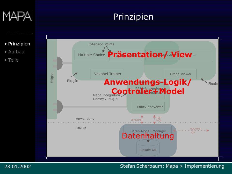 Prinzipien Präsentation/ View Anwendungs-Logik/ Controler+Model Datenhaltung Prinzipien Aufbau Teile Stefan Scherbaum: Mapa > Implementierung/Architek