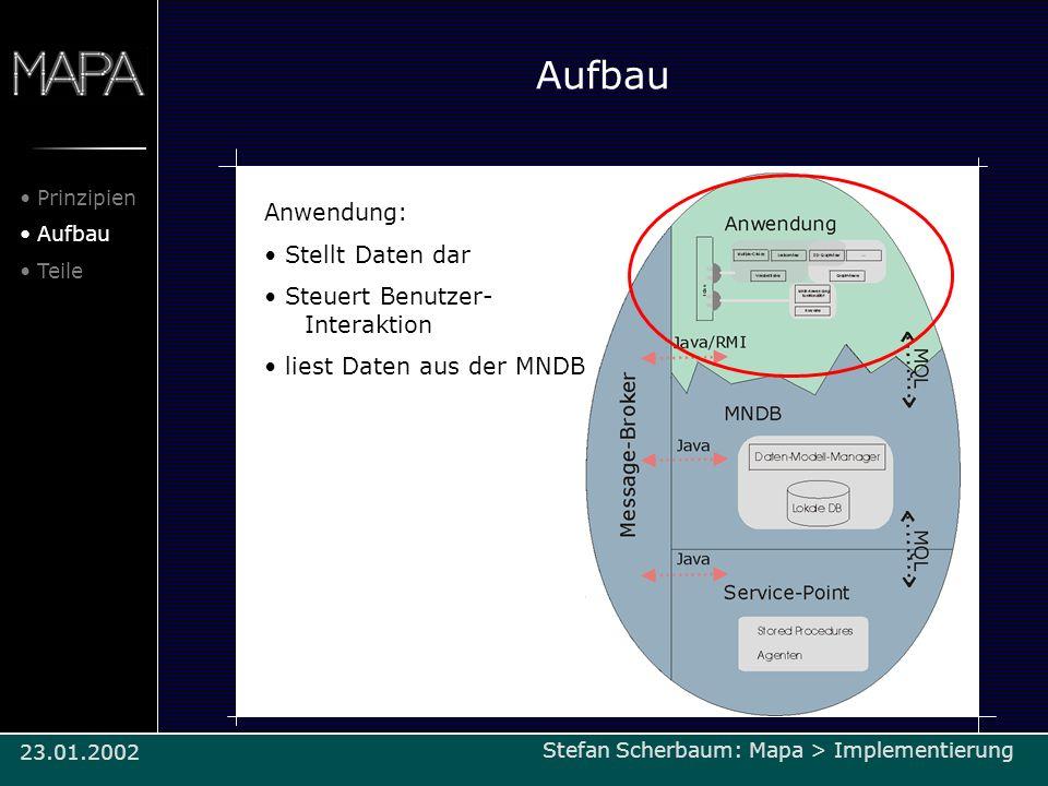 Aufbau Anwendung: Stellt Daten dar Steuert Benutzer- Interaktion liest Daten aus der MNDB Prinzipien Aufbau Teile Stefan Scherbaum: Mapa > Implementie