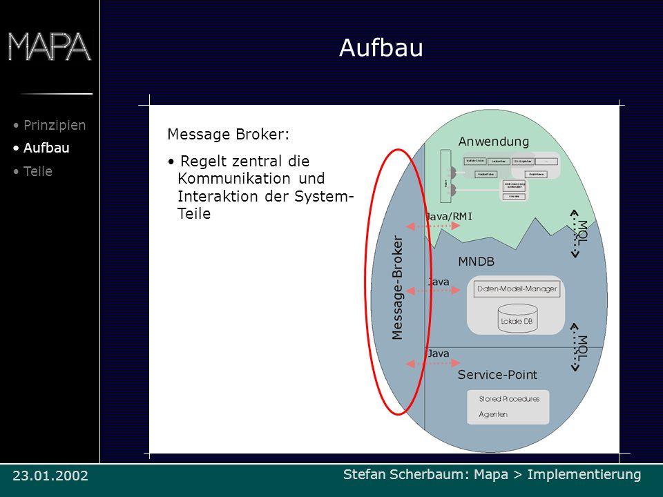 Aufbau Message Broker: Regelt zentral die Kommunikation und Interaktion der System- Teile Prinzipien Aufbau Teile Stefan Scherbaum: Mapa > Implementie