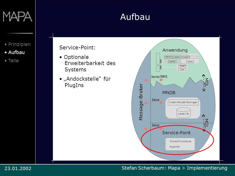 Aufbau Service-Point: Optionale Erweiterbarkeit des Systems Andockstelle für PlugIns Prinzipien Aufbau Teile Stefan Scherbaum: Mapa > Implementierung/