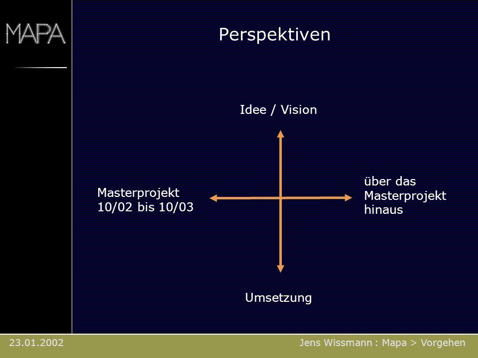 Perspektiven Jens Wissmann : Mapa > Vorgehen über das Masterprojekt hinaus Masterprojekt 10/02 bis 10/03 Idee / Vision Umsetzung