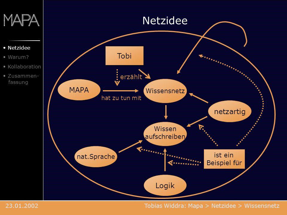 Netzidee MAPA Wissen aufschreiben nat.Sprache netzartig hat zu tun mit Logik Wissensnetz Tobi ist ein Beispiel für erzählt Tobias Widdra: Mapa > Netzi