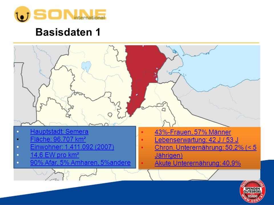 Basisdaten 1 Hauptstadt: Semera Fläche: 96.707 km²Fläche: 96.707 km² Einwohner: 1.411.092 (2007) 14,6 EW pro km² 90% Afar, 5% Amharen, 5%andere 43%-Fr