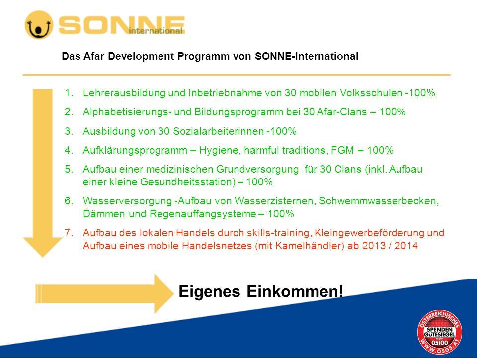 Das Afar Development Programm von SONNE-International 1.Lehrerausbildung und Inbetriebnahme von 30 mobilen Volksschulen -100% 2.Alphabetisierungs- und