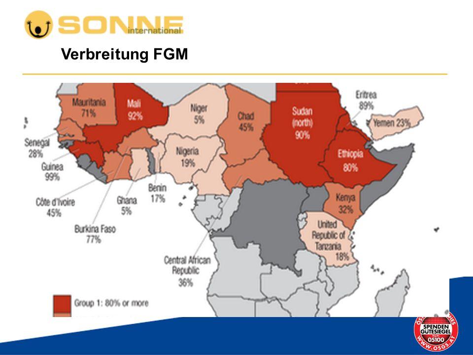 Verbreitung FGM