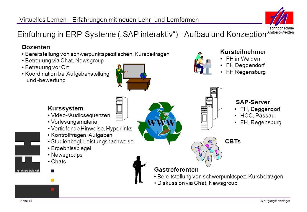 Seite 14 Fachhochschule Amberg-Weiden Wolfgang Renninger Virtuelles Lernen - Erfahrungen mit neuen Lehr- und Lernformen Einführung in ERP-Systeme (SAP interaktiv) - Aufbau und Konzeption Kurssystem Video-/Audiosequenzen Vorlesungsmaterial Vertiefende Hinweise, Hyperlinks Kontrollfragen, Aufgaben Studienbegl.