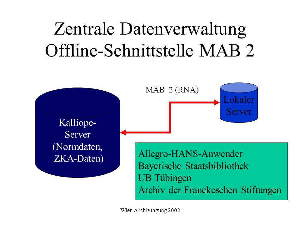 Wien Archivtagung 2002 Zentrale Datenverwaltung Offline-Schnittstelle MAB 2 MAB 2 (RNA) Kalliope- Server (Normdaten, ZKA-Daten) Lokaler Server Allegro