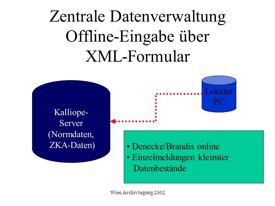 Wien Archivtagung 2002 Zentrale Datenverwaltung Offline-Eingabe über XML-Formular Kalliope- Server (Normdaten, ZKA-Daten) Lokaler PC Denecke/Brandis o