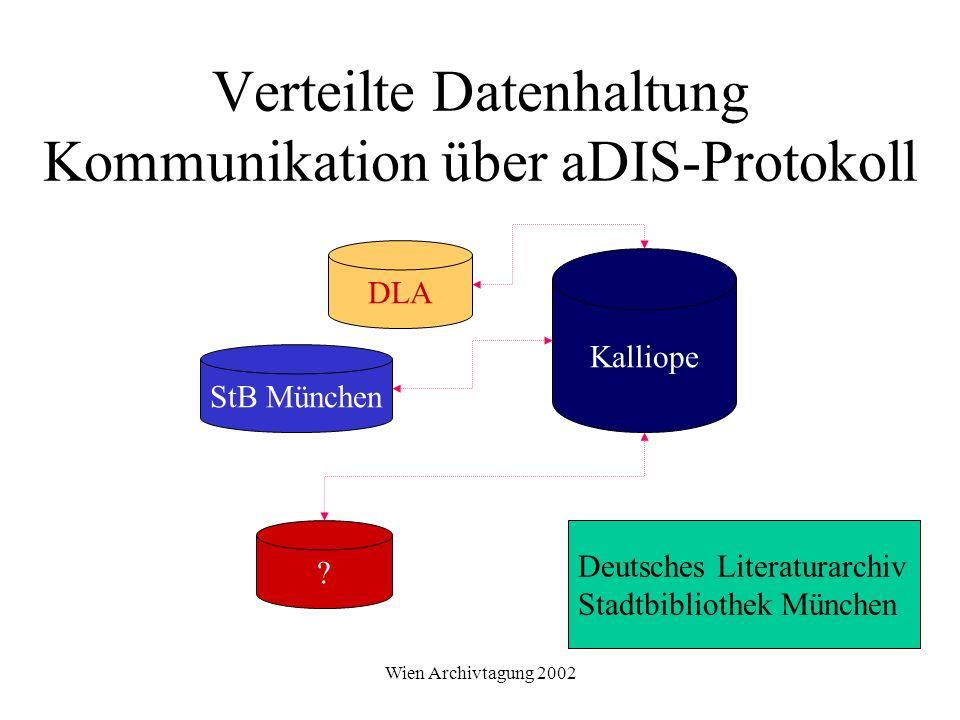 Wien Archivtagung 2002 Verteilte Datenhaltung Kommunikation über aDIS-Protokoll Kalliope DLA StB München ? Deutsches Literaturarchiv Stadtbibliothek M