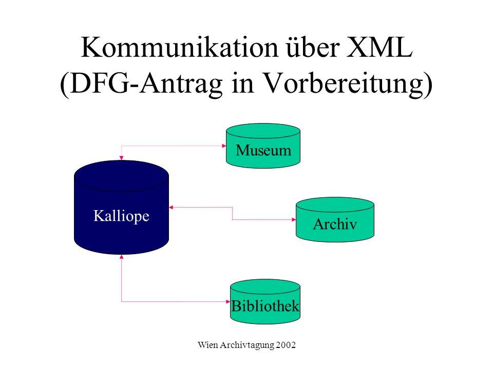 Wien Archivtagung 2002 Kommunikation über XML (DFG-Antrag in Vorbereitung) Kalliope Museum Archiv Bibliothek