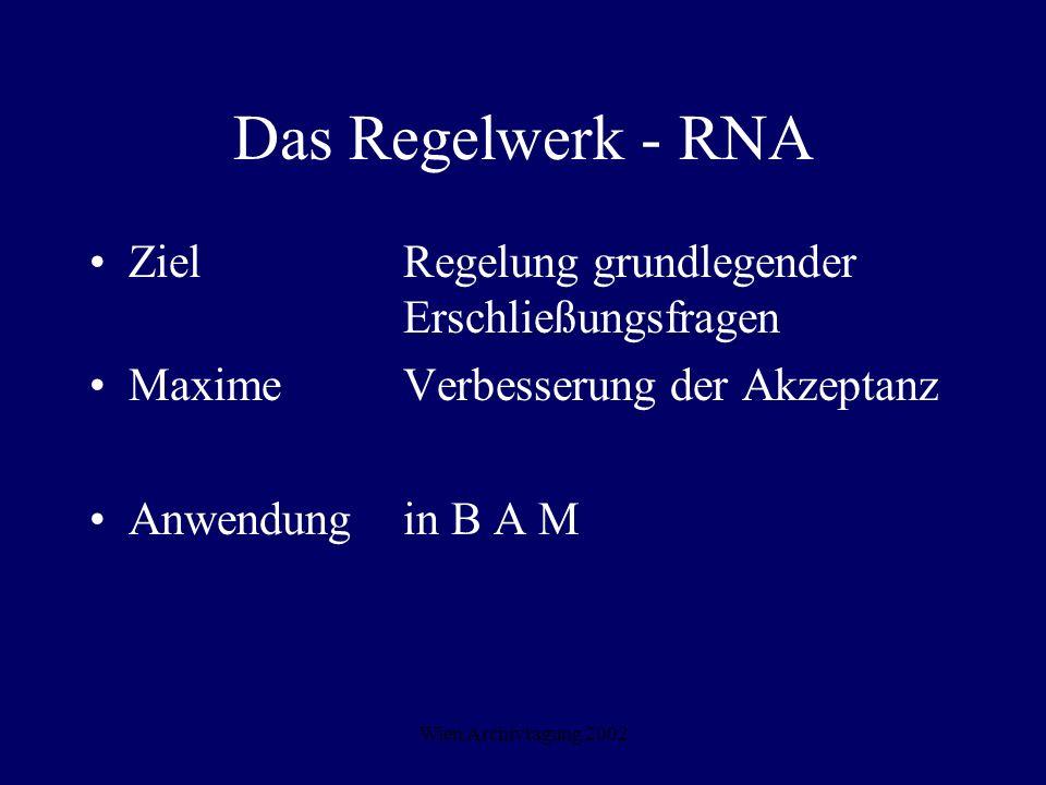 Wien Archivtagung 2002 Das Regelwerk - RNA Ziel Regelung grundlegender Erschließungsfragen MaximeVerbesserung der Akzeptanz Anwendungin B A M
