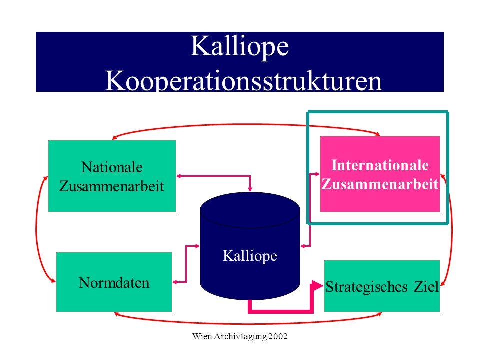 Wien Archivtagung 2002 Kalliope Kooperationsstrukturen Kalliope Nationale Zusammenarbeit Internationale Zusammenarbeit Normdaten Strategisches Ziel