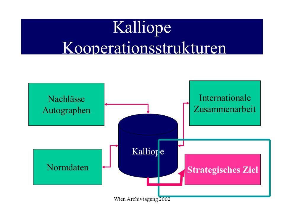 Wien Archivtagung 2002 Kalliope Kooperationsstrukturen Kalliope Nachlässe Autographen Internationale Zusammenarbeit Normdaten Strategisches Ziel