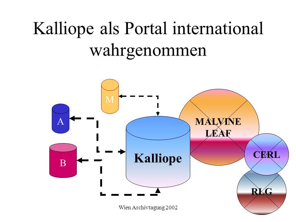 Wien Archivtagung 2002 Kalliope als Portal international wahrgenommen MALVINE LEAF Kalliope B M A RLG CERL