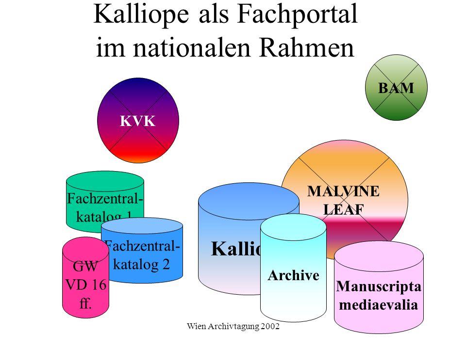 Wien Archivtagung 2002 Kalliope als Fachportal im nationalen Rahmen MALVINE LEAF Kalliope Archive KVK Fachzentral- katalog 1 Fachzentral- katalog 2 Ma