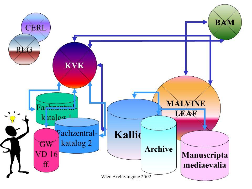 Wien Archivtagung 2002 MALVINE LEAF Kalliope Archive KVK Fachzentral- katalog 1 Fachzentral- katalog 2 Manuscripta mediaevalia GW VD 16 ff. BAM CERL R