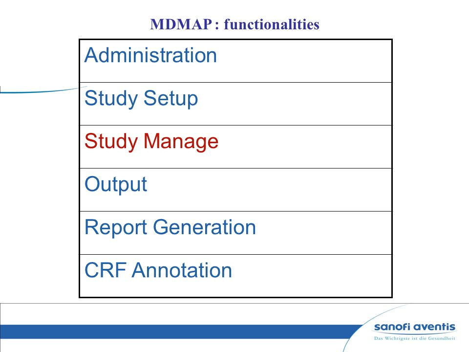MDMAP : functionalities Administration Study Setup Study Manage Output Report Generation CRF Annotation