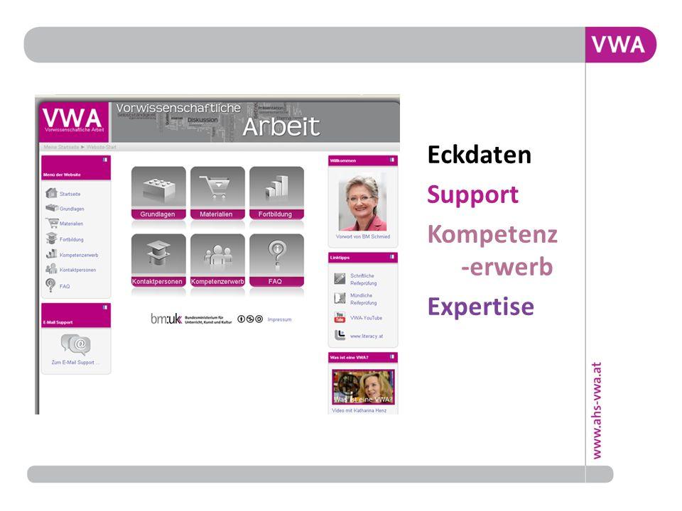 Eckdaten Support Kompetenz -erwerb Expertise