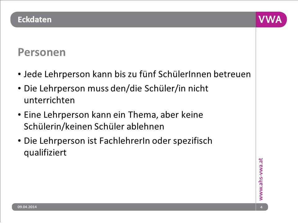 09.04.201415 Support Kurzanleitungen Checklisten für LehrerInnen und SchülerInnen Antworten auf individuelle Fragen