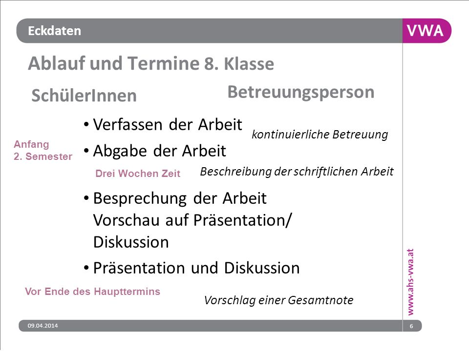 Eckdaten 09.04.20147 Umfang und Inhalte Zuordnung zu einem Unterrichtsfach nicht erforderlich Themenstellung dem Umfang angemessen Literaturarbeit, Dokumentation eines Forschungsprojektes etc.