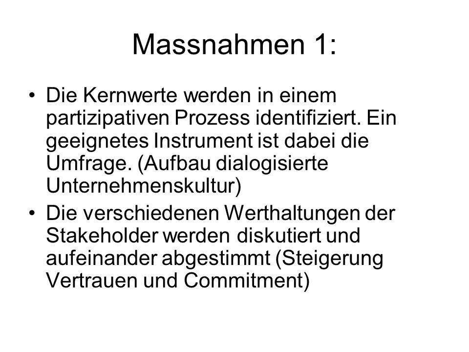 Massnahmen 1: Die Kernwerte werden in einem partizipativen Prozess identifiziert. Ein geeignetes Instrument ist dabei die Umfrage. (Aufbau dialogisier