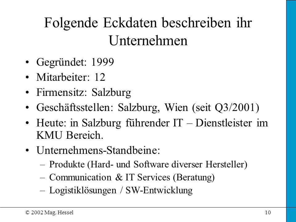 © 2002 Mag. Hessel10 Folgende Eckdaten beschreiben ihr Unternehmen Gegründet: 1999 Mitarbeiter: 12 Firmensitz: Salzburg Geschäftsstellen: Salzburg, Wi