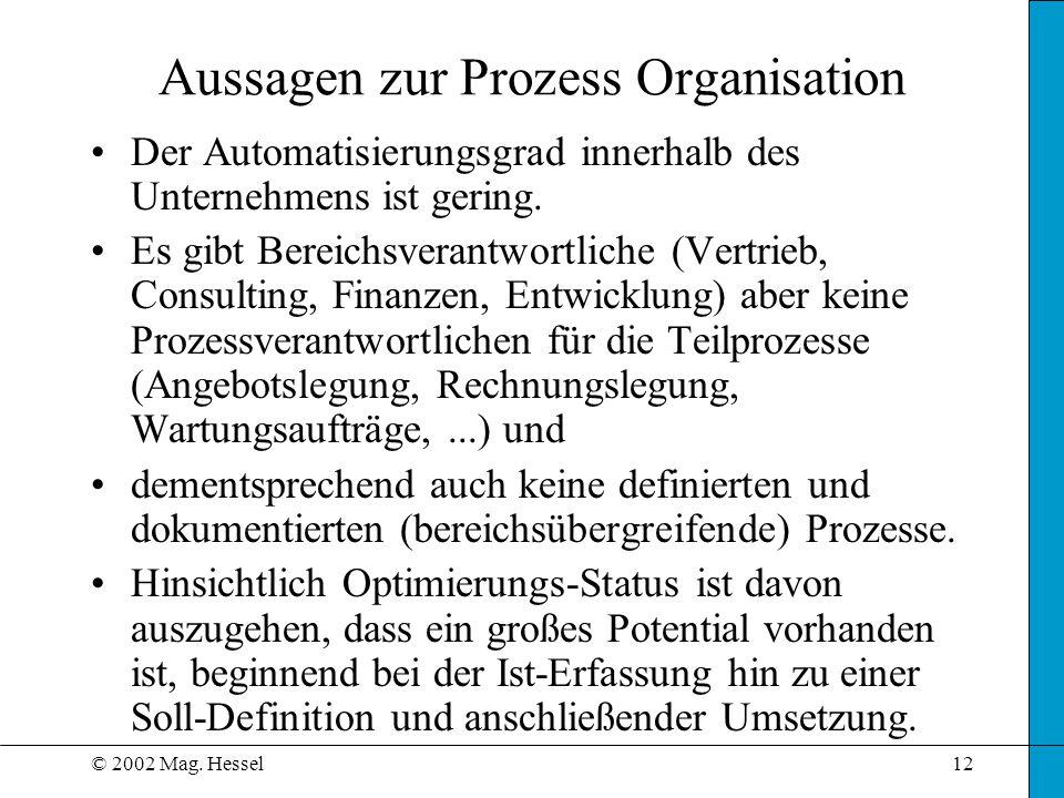 © 2002 Mag. Hessel12 Aussagen zur Prozess Organisation Der Automatisierungsgrad innerhalb des Unternehmens ist gering. Es gibt Bereichsverantwortliche